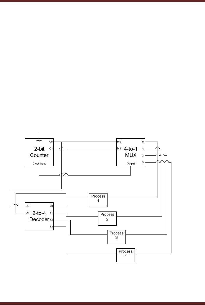 2 INPUT 4 BIT MULTIPLEXER 8 16 Input Multiplexer Logic